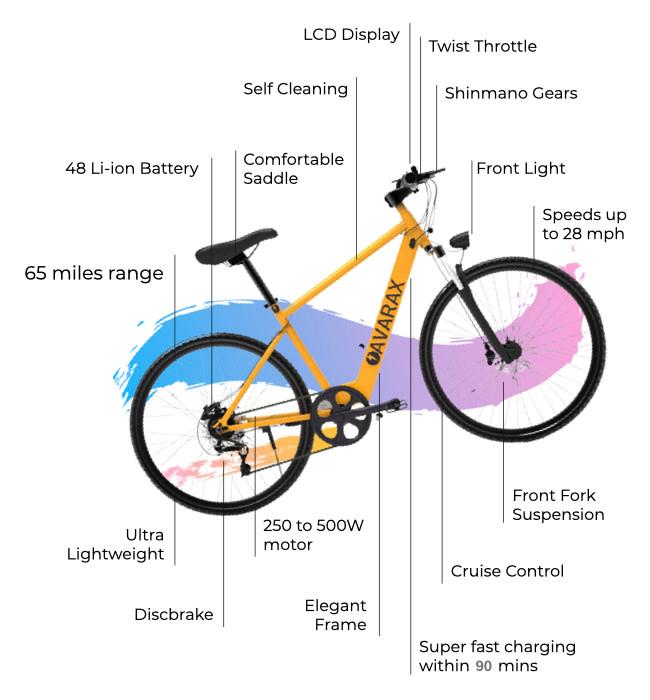 Avarax E Bike specifications