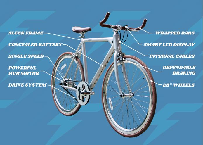 Babymaker Bike Features & specs
